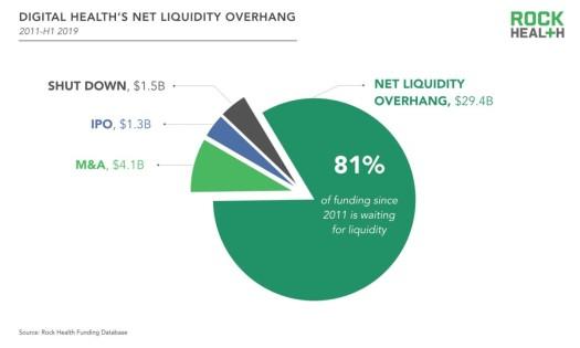 1H19 Health Liquidity