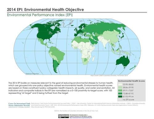 2014 Environment